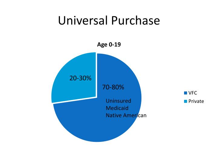 Universal Purchase