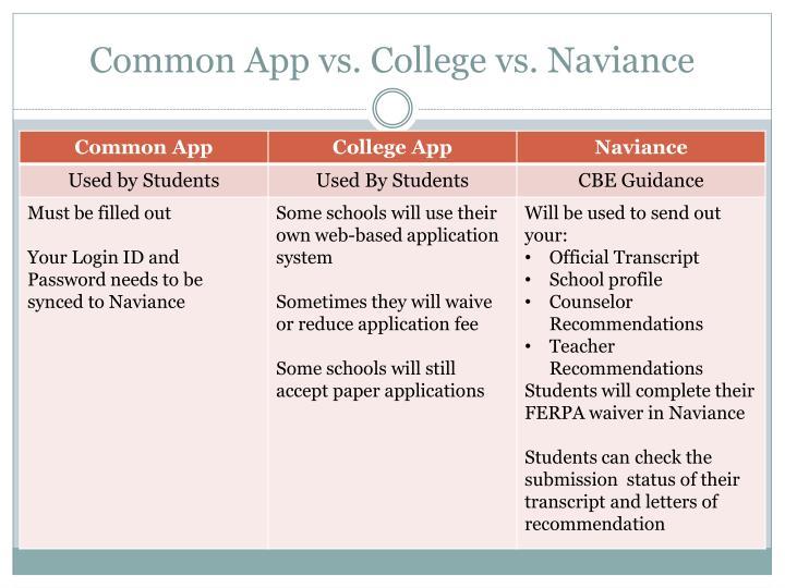 Common App vs. College vs. Naviance