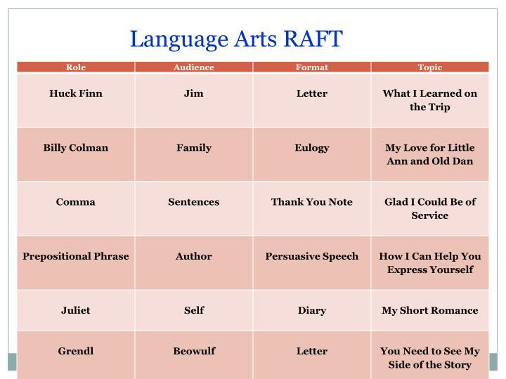 Language Arts RAFT