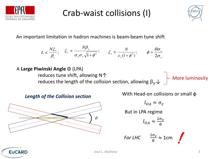 Crab-waist collisions (I)