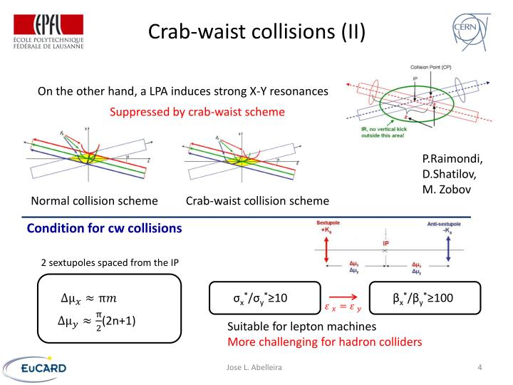Crab-waist collisions (