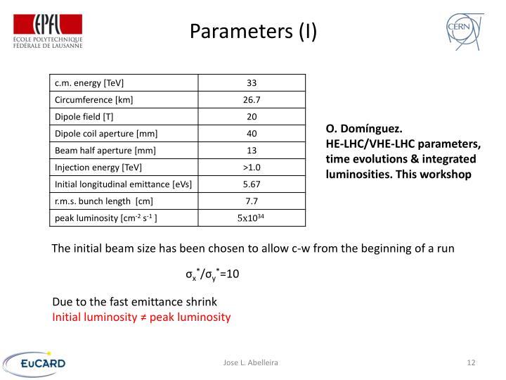 Parameters (I)