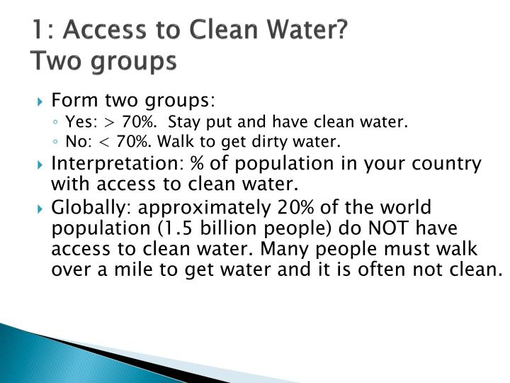 1: Access to Clean Water?