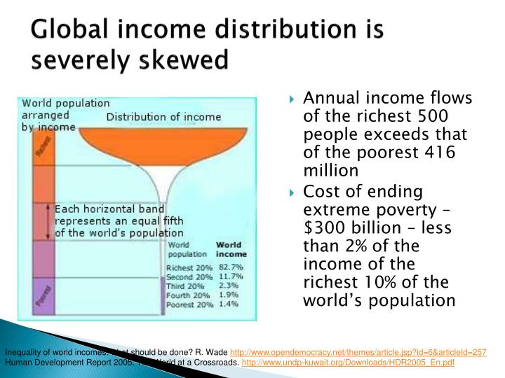 Global income distribution is severely skewed