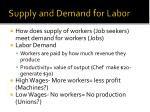 supply and demand for labor