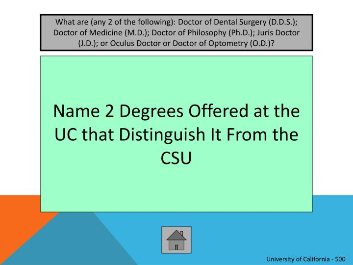 What are (any 2 of the following): Doctor of Dental Surgery (D.D.S.); Doctor of Medicine (M.D.); Doctor of Philosophy (Ph.D.);
