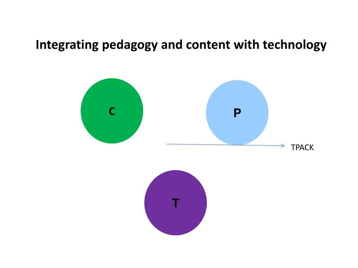 Integrating pedagogy and content with technology