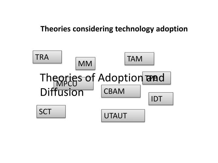 Theories considering technology adoption