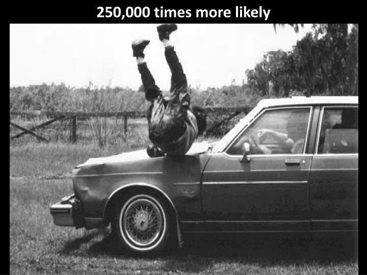 250,000 times more likely