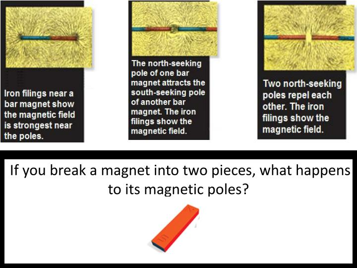 If you break a magnet into two pieces, what happens to its magnetic poles?