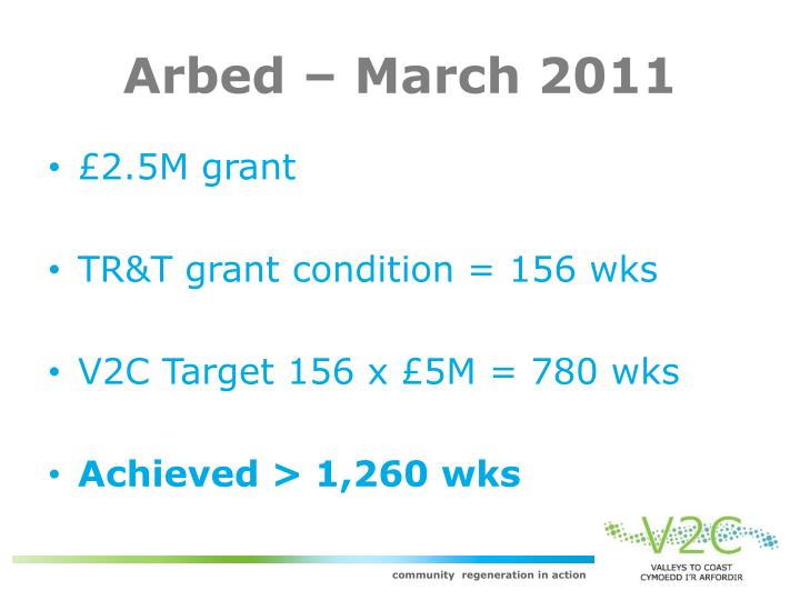 Arbed – March 2011