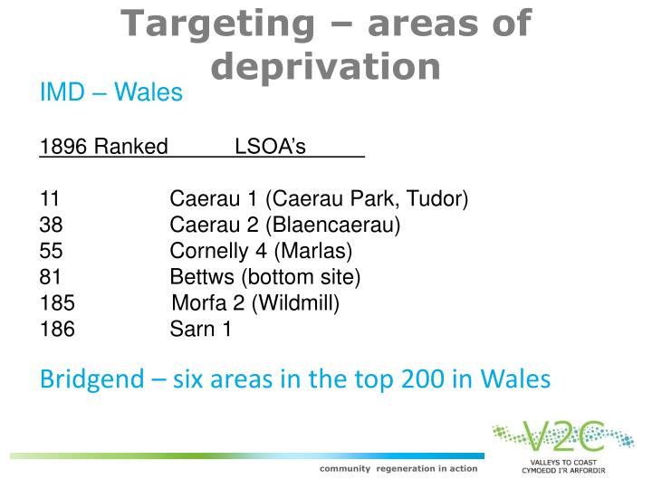 Targeting – areas of deprivation