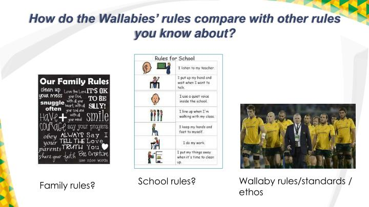 How do the Wallabies' rules compare with other rules you know about?
