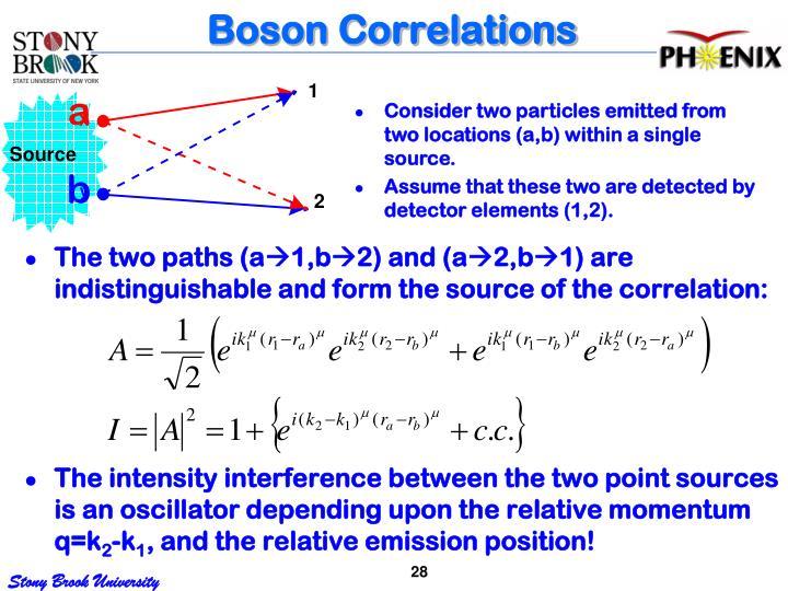 Boson Correlations
