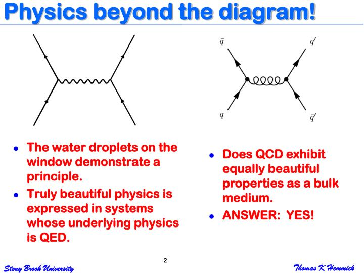 Physics beyond the diagram!