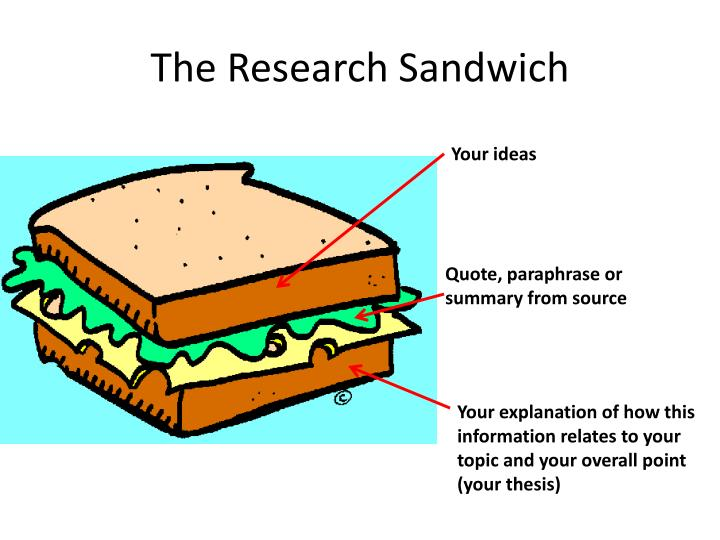 The Research Sandwich