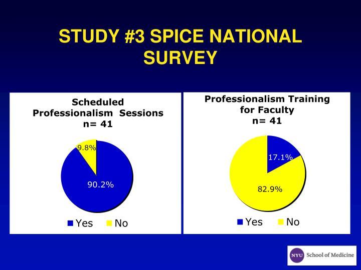 STUDY #3 SPICE NATIONAL SURVEY
