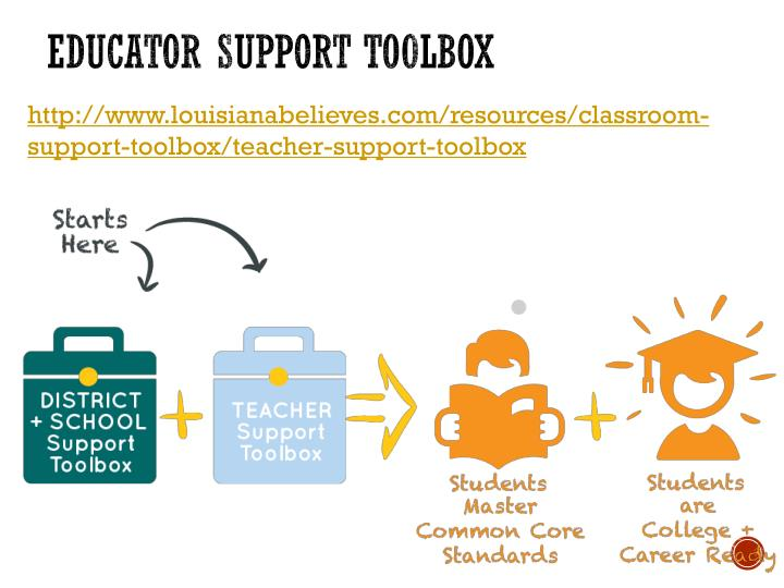 Educator Support Toolbox