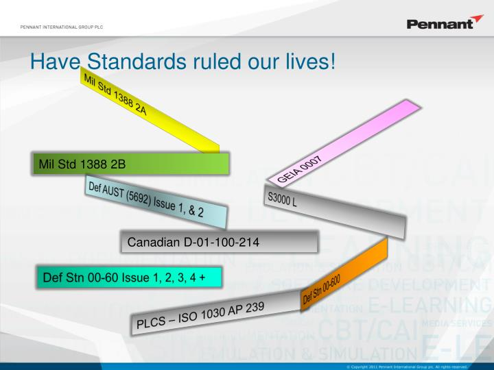 Have Standards ruled our lives!