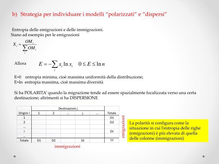 """Strategia per individuare i modelli """"polarizzati"""" e """"dispersi"""""""