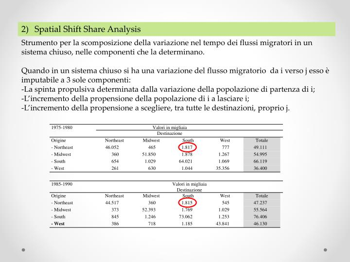 Spatial Shift Share Analysis