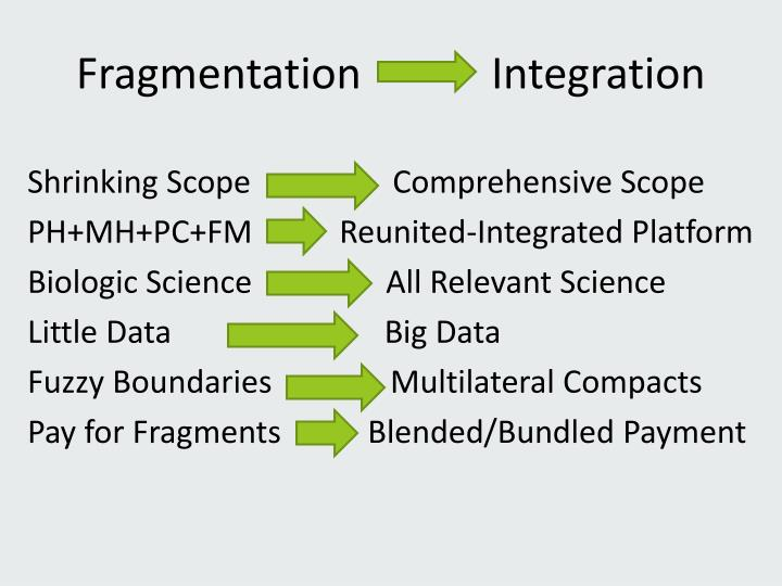 Fragmentation            Integration