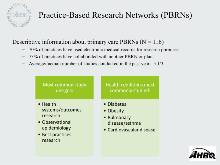 Practice-Based Research Networks (PBRNs)