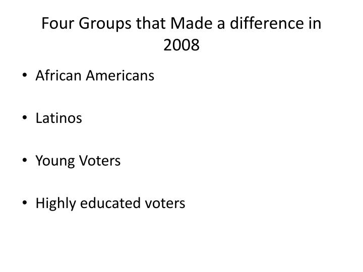 Four Groups that Made a difference in 2008