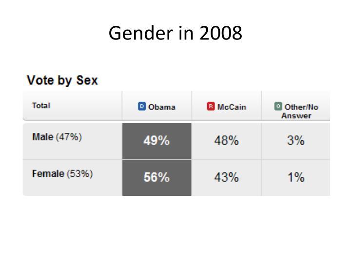 Gender in 2008