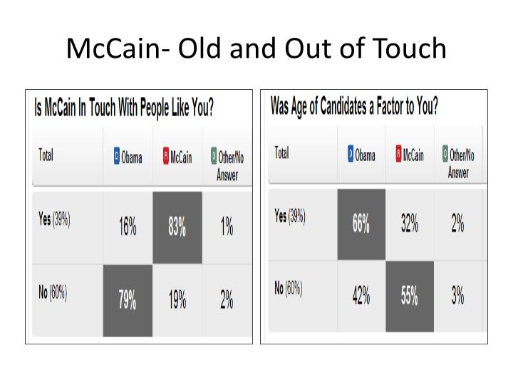 McCain- Old and Out of Touch