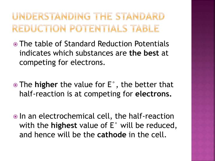 Understanding the standard reduction potentials table