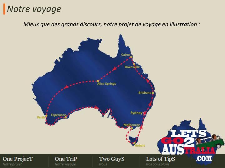 Notre voyage