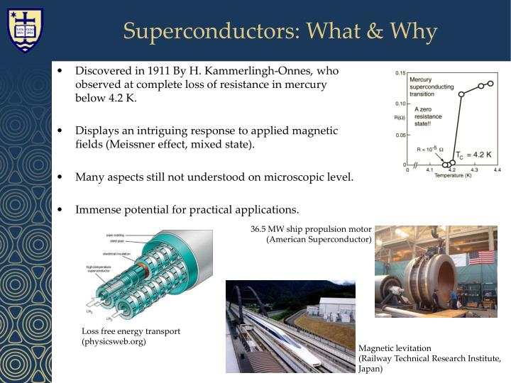 Superconductors: What & Why