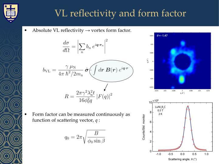 VL reflectivity and form