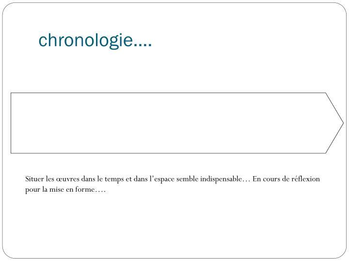 chronologie….