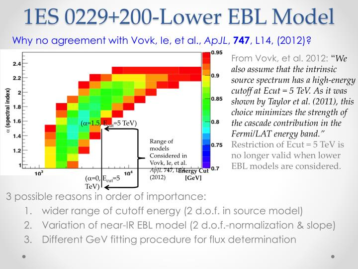 1ES 0229+200-Lower EBL Model