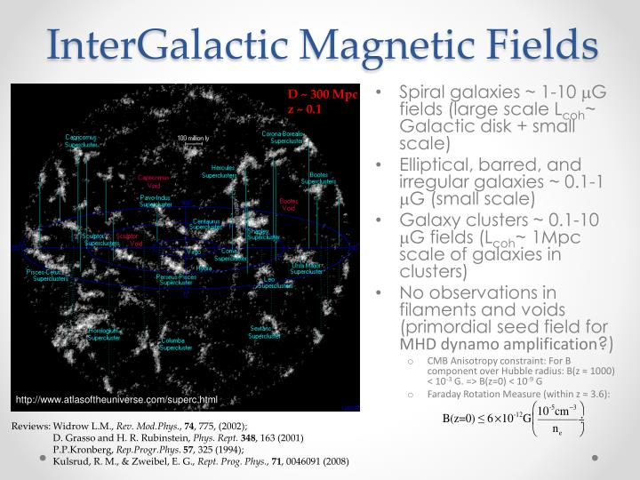 Intergalactic magnetic fields