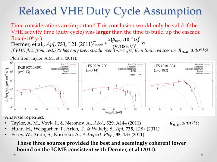 Relaxed VHE Duty Cycle Assumption