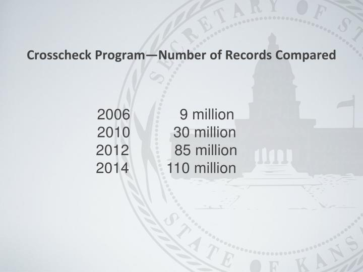 Crosscheck Program—Number of Records Compared