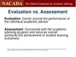 evaluation vs assessment
