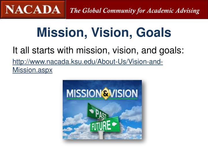 Mission, Vision, Goals