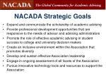 nacada strategic goals