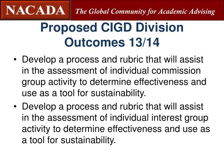 Proposed CIGD Division