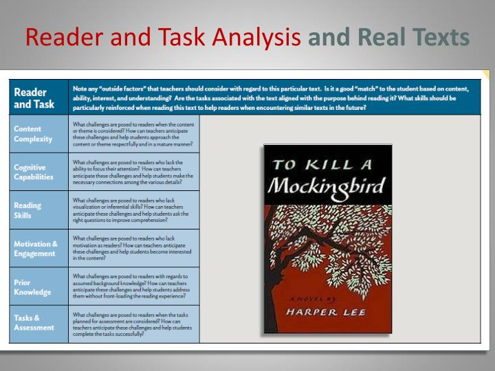 Reader and Task Analysis