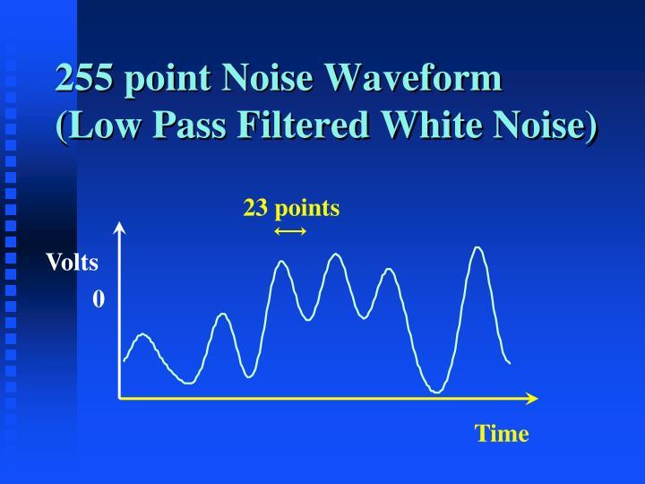 255 point Noise Waveform