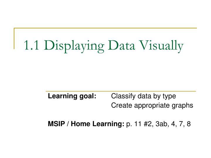 1.1 Displaying Data Visually
