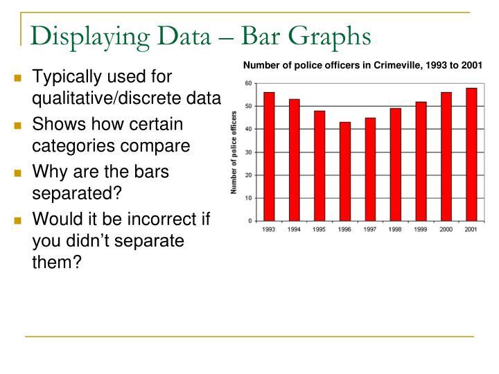 Displaying Data – Bar Graphs