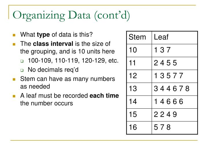 Organizing Data (cont'd)