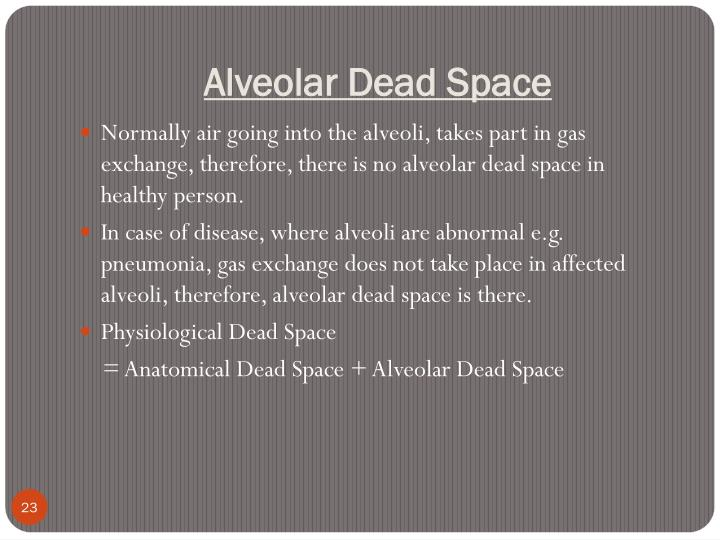 Alveolar Dead Space