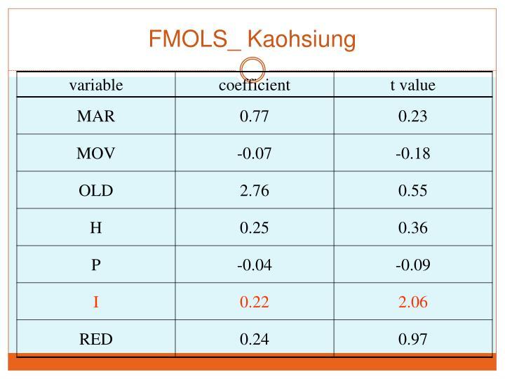 FMOLS_ Kaohsiung